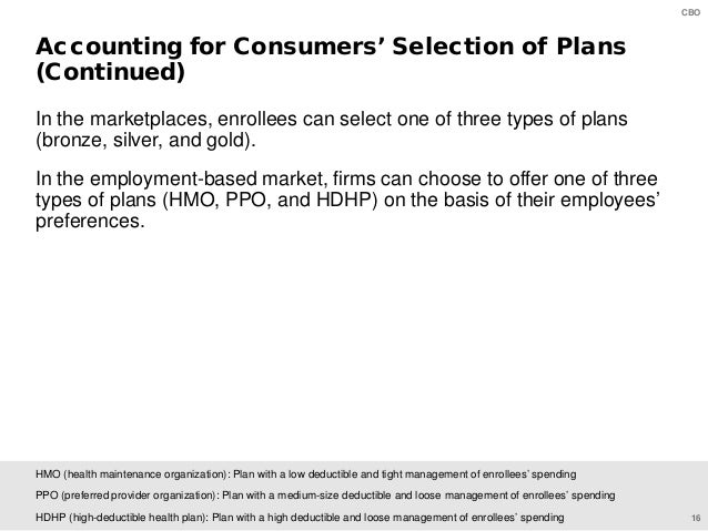 16 CBO HMO (health maintenance organization): Plan with a low deductible and tight management of enrollees' spending PPO (...