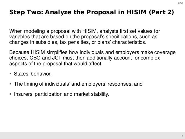 6 CBO When modeling a proposal with HISIM, analysts first set values for variables that are based on the proposal's specif...
