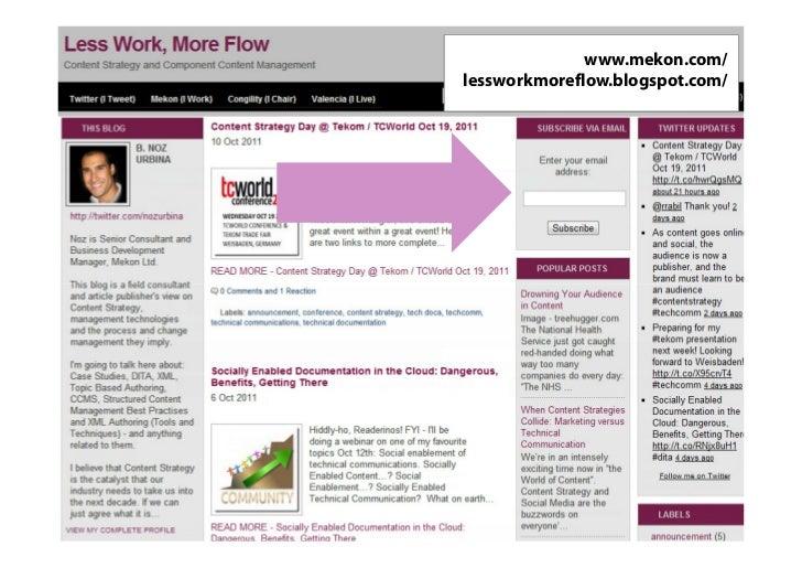 www.mekon.com/             lessworkmoreflow.blogspot.com/@nozurbina