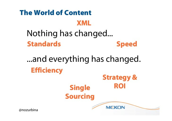 The World of Content                XML    Nothing has changed...    Standards                     Speed    ...and everyth...