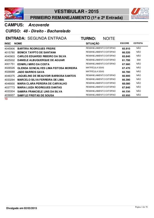 NOME 48 - Direito - Bacharelado VESTIBULAR - 2015 ArcoverdeCAMPUS: PRIMEIRO REMANEJAMENTO (1ª e 2ª Entrada) INSC CURSO: SI...