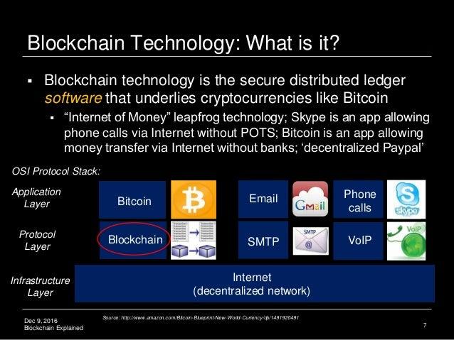 Blockchain Smartnetworks Bitcoin And Explained