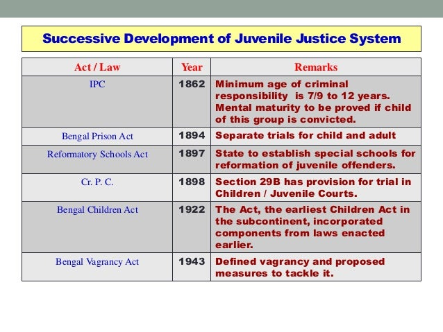 child rights based juvenile justice system in bangladesh Start studying juvie ch2 history of the juvenile justice system learn vocabulary, terms, and more with flashcards, games, and other study tools.