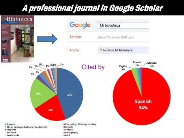 how to ask google scholar to index a paper