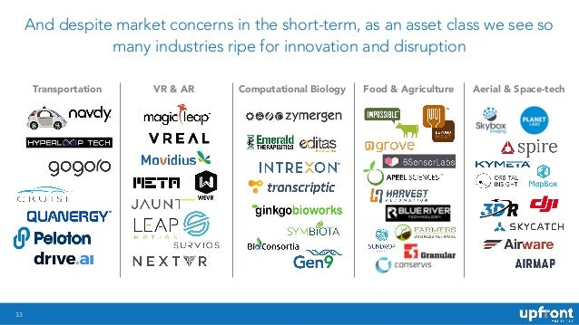 33 And despite market concerns in the short-term, as an asset class we see so many industries ripe for innovation and disr...