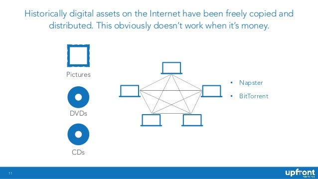 11 Historically digital assets on the Internet have been freely copied and distributed. This obviously doesn't work when i...