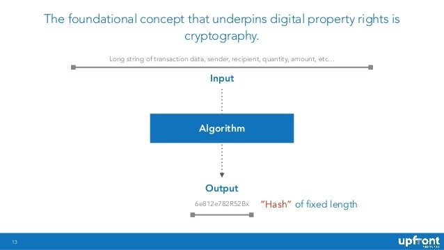 13 The foundational concept that underpins digital property rights is cryptography. Input Output Algorithm 6e812e782R52Bx ...