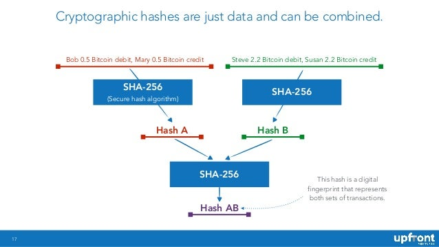 17 Cryptographic hashes are just data and can be combined. Hash AB Bob 0.5 Bitcoin debit, Mary 0.5 Bitcoin credit Steve 2....