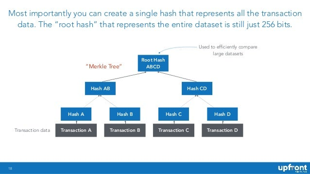 "18 Most importantly you can create a single hash that represents all the transaction data. The ""root hash"" that represents..."