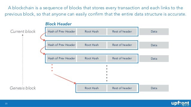 20 A blockchain is a sequence of blocks that stores every transaction and each links to the previous block, so that anyone...
