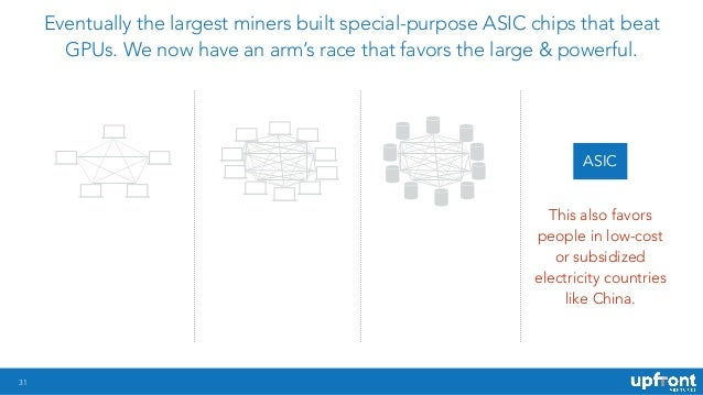 31 Eventually the largest miners built special-purpose ASIC chips that beat GPUs. We now have an arm's race that favors th...