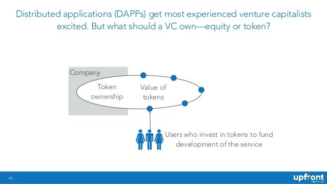 Company 42 Distributed applications (DAPPs) get most experienced venture capitalists excited. But what should a VC own—equ...