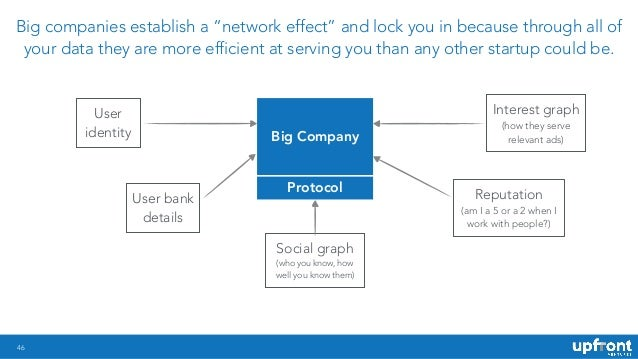 46 Big Company Protocol User identity User bank details Social graph (who you know, how well you know them) Interest graph...
