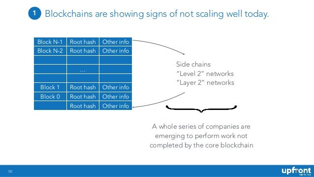 50 Blockchains are showing signs of not scaling well today. A whole series of companies are emerging to perform work not c...