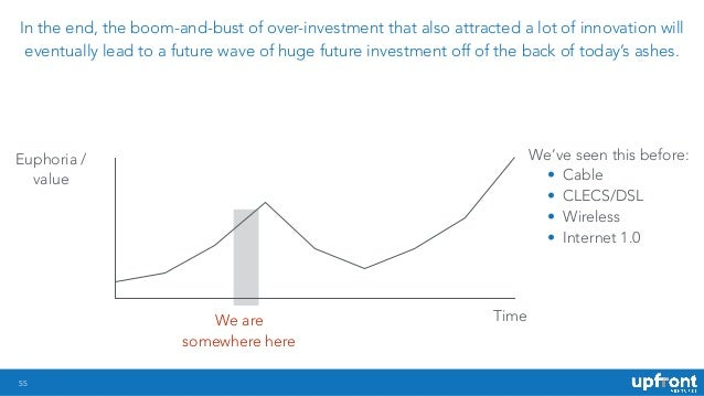 55 In the end, the boom-and-bust of over-investment that also attracted a lot of innovation will eventually lead to a futu...