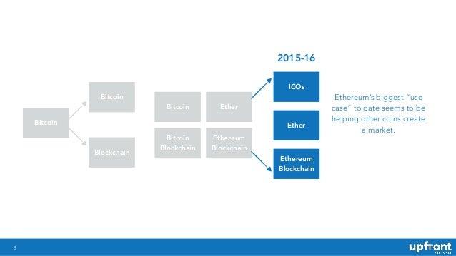 8 Bitcoin Bitcoin Blockchain Bitcoin Ether Bitcoin Blockchain Ethereum Blockchain ICOs Ether Ethereum Blockchain 2015-16 E...
