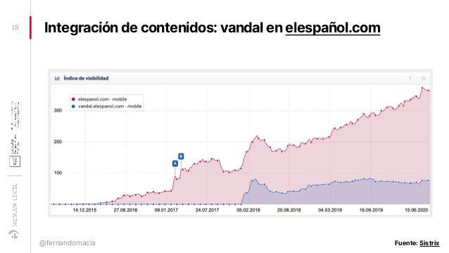 Integración de contenidos: vandal en elespañol.com18 @fernandomacia Fuente: Sistrix