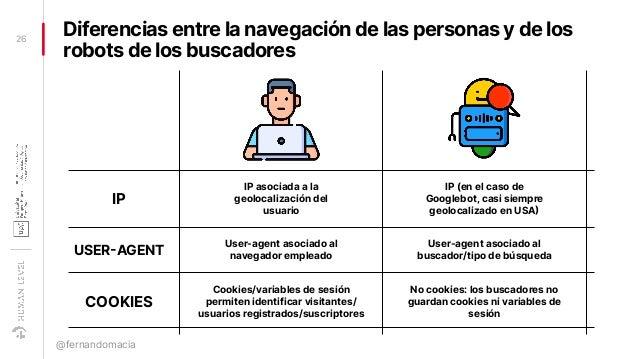 Diferencias entre la navegación de las personas y de los robots de los buscadores 26 @fernandomacia IP asociada a la geolo...