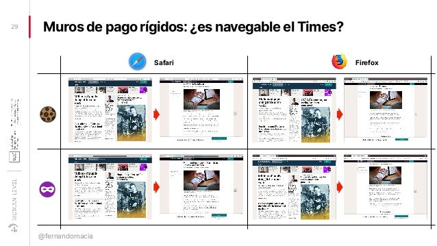 Muros de pago rígidos: ¿es navegable el Times?29 @fernandomacia Safari Firefox