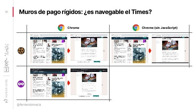Muros de pago rígidos: ¿es navegable el Times?30 @fernandomacia Chrome (sin JavaScript)Chrome
