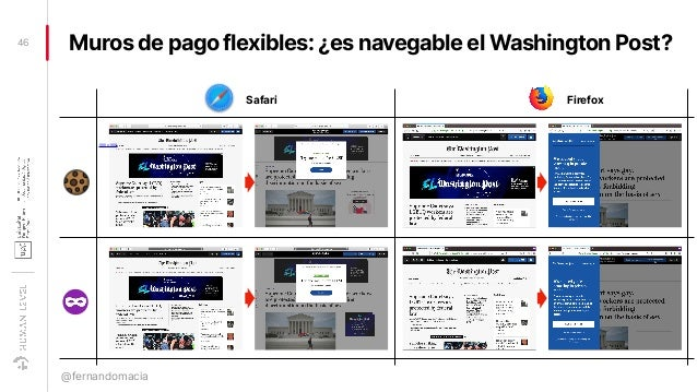 Muros de pago flexibles: ¿es navegable el Washington Post?46 @fernandomacia 800 × 800 Safari Firefox