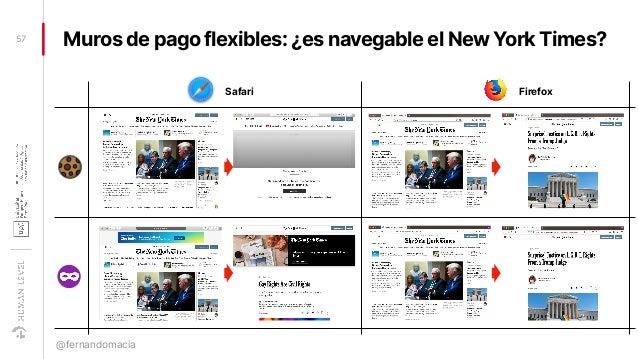 Muros de pago flexibles: ¿es navegable el New York Times?57 @fernandomacia Safari Firefox