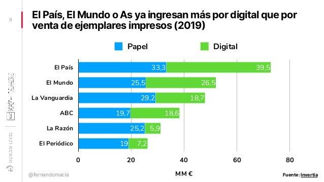 El País,El Mundo o As ya ingresan más por digital que por venta de ejemplares impresos (2019 9 @fernandomacia Fuente: Inv...