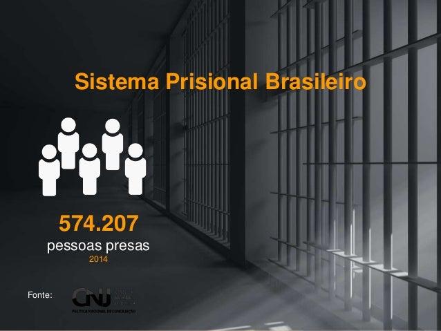 Fonte: Sistema Prisional Brasileiro 574.207 pessoas presas 2014
