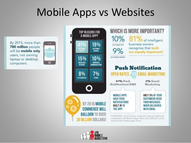 Mobile App presentation for the Gaslamp.org by UPG Mobile Marketing G…