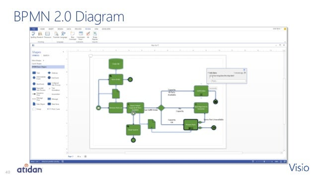 Upgrade to microsoft visio 2013 from atidan bpmn 20 diagram40 ccuart Image collections