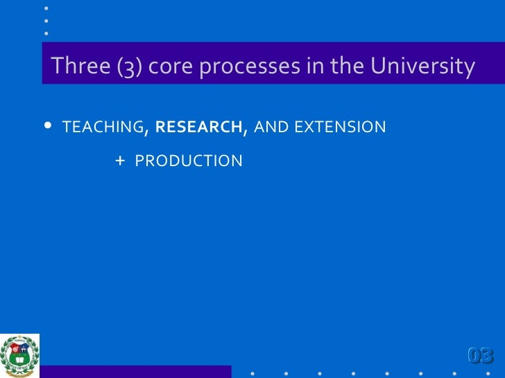 Three (3) core processes in the University<br />teaching, research, and extension<br />+  production<br />03<br />