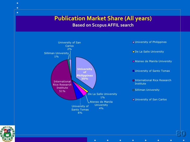 Incentivize research  such as giving of cash rewards for every publications in peer-refereed journals, patents acquired,  ...
