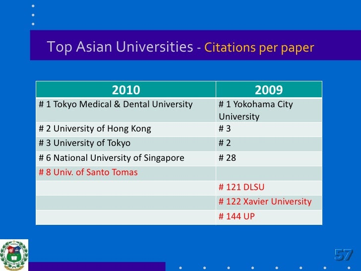 Popular Ranking Systems include research performance quality in ranking<br />THE-QS World University Rankings<br />QS.com ...