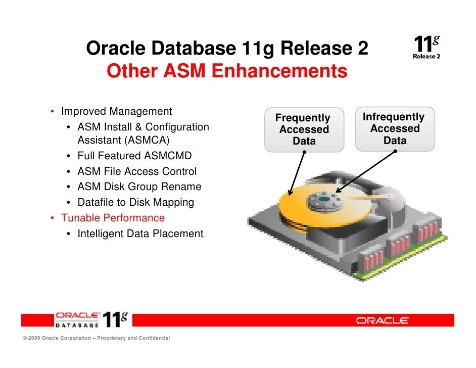 This is a graphic of Playful Oracle Label Security 11g