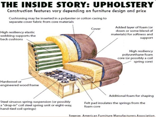 types of upholstery fabric pdf