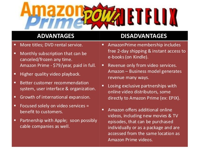 netflix a case analysis Digital transformation & maturity | features and analysis by  in 2007, netflix  started its online streaming service, which began picking up from.