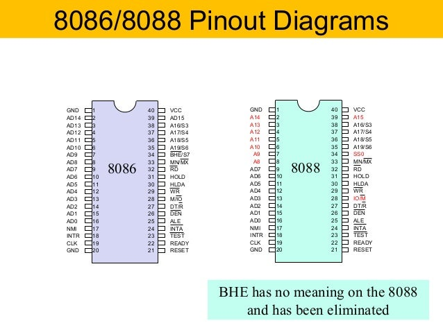 8086 architecture ccuart Choice Image