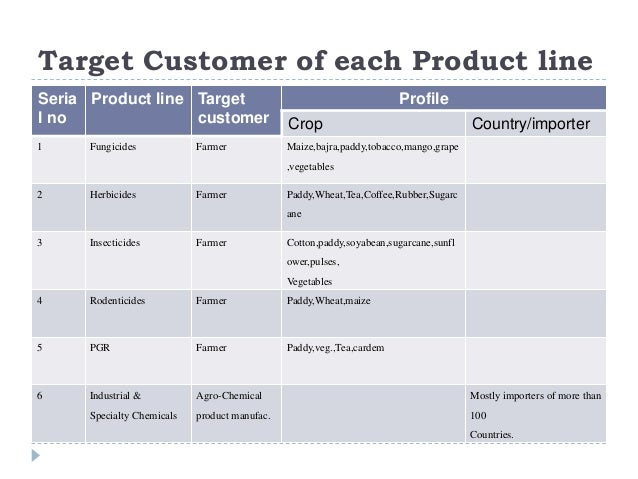 analysis of product mix of bsnl Drive richer product mix by measuring its existing and potential effect on gross margins here's your ultimate product mix analysis guide.