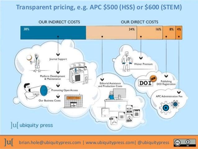 brian.hole@ubiquitypress.com | www.ubiquitypress.com| @ubiquitypress Transparent pricing, e.g. APC $500 (HSS) or $600 (STE...