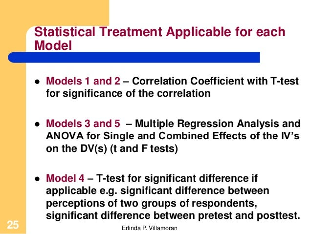 dissertation - logistic regression Piecewise linear logistic regression framework for modeling nonlinearity between a in this dissertation research i investigated an approach to nonlinear modeling.