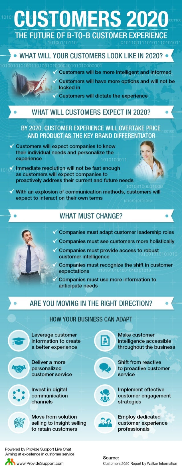 WHAT WILL YOUR CUSTOMERS LOOK LIKE IN 2020?  Customers will be more intelligent and informed   Customers will have more op...