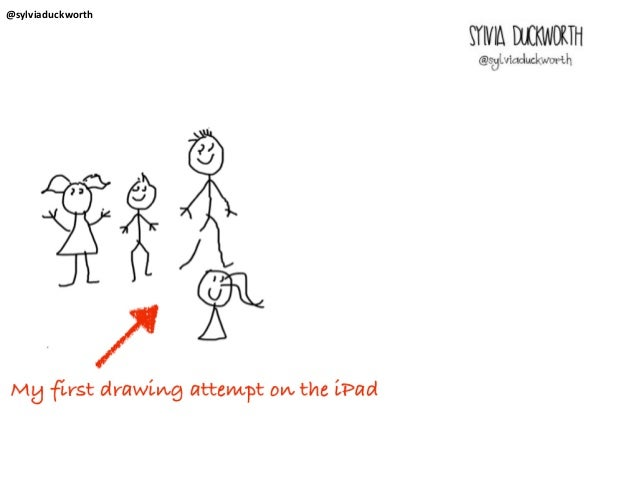 Three rules to sketchnoting 1. Everyone can draw. 2. You will improve with practice. Sylvia Duckworth
