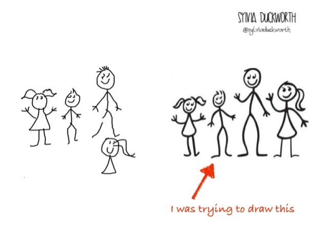 Three rules to sketchnoting 1. Everyone can draw. 2. You will improve with practice. 3. Have fun with it Sylvia Duckworth