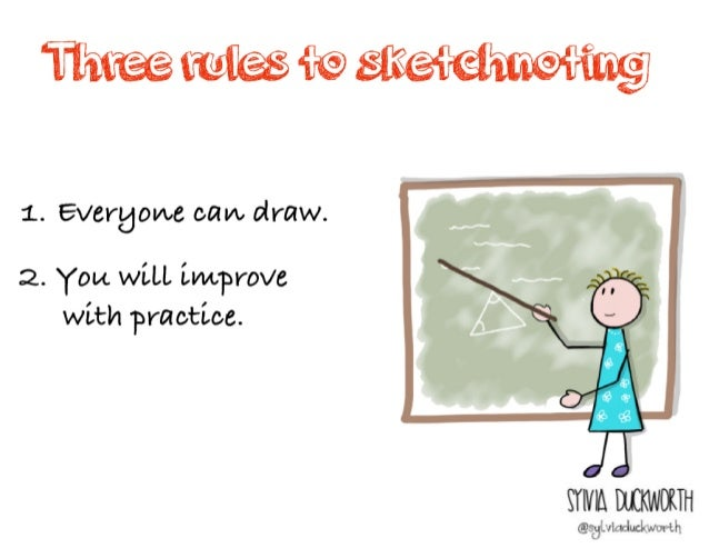 Three rules to _____________ Sylvia Duckworth 1. Everyone can _____. 2. You will improve with practice. 3. Have fun with i...