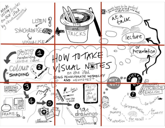 Creatively Thinking About Sketchnote Containers Classroom Container Library CARRIE BAUGH