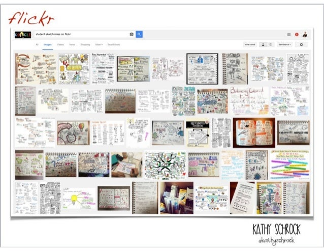 Creatively Thinking About How We Sketchnote No-Draw Sketchnote CARRIE BAUGH