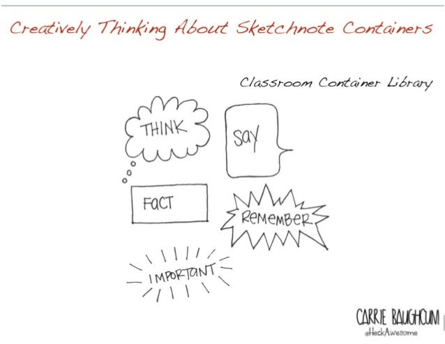 SKETCHNOTING IN EDUCATION: THE BEST PRACTICES, BENEFITS AND HOW-TO'S OF SKETCHNOTING