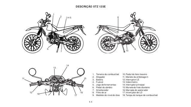 manual xtz 125
