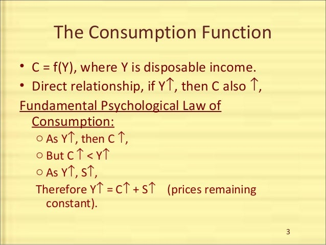 the consumption function Advertisements: consumption function: concept, keynes's theory and important features introduction: given the aggregate supply, the level of income or employment.