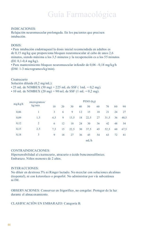 31. CITICOLINA PRESENTACIÓN: SOMAZINA® 500 mg, solución inyectable. SOMAZINA® 1.000 mg, solución inyectable. ACCIONES: Psi...